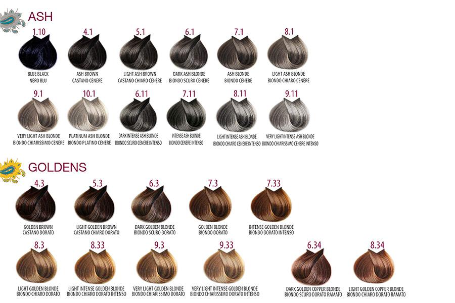 Image result for life colour plus colour chart